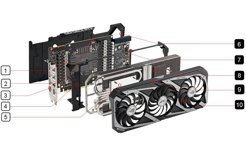1 10440 - ASUS ROG Strix GeForce RTX 3090 24GB GDDR6X 384 Bit Ekran Kartı