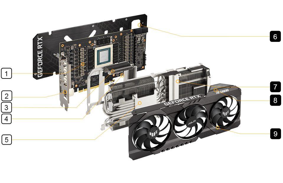 ASUS TUF GeForce RTX 3080 10GB GDDR6X 320 Bit Ekran Kartı