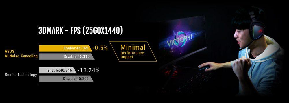 ASUS TUF GAMING B550-PLUS 4600MHz(OC) DDR4 Soket AM4 M.2 HDMI DP ATX Anakart